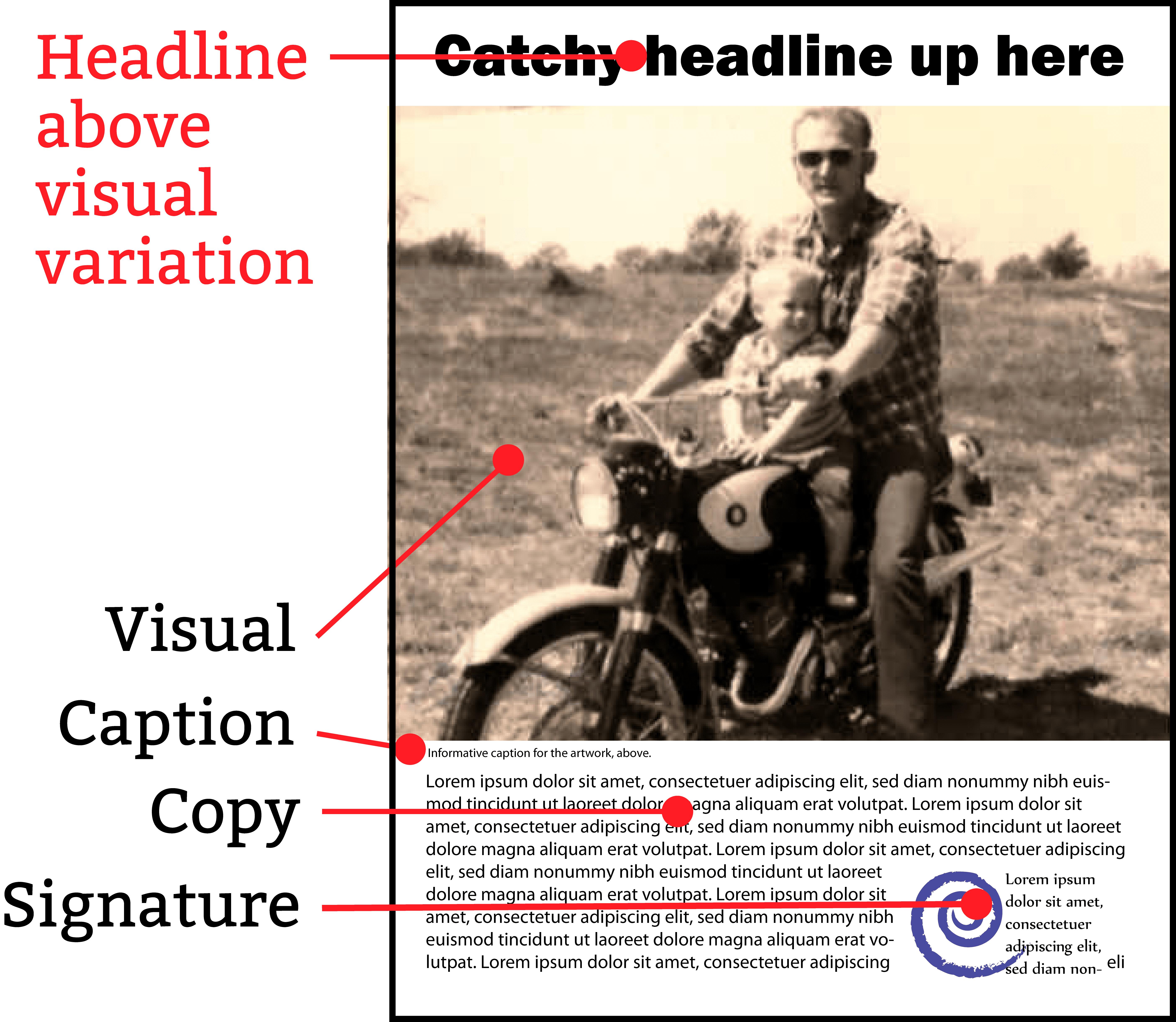 Headline Over Visual Ogilvy Variation