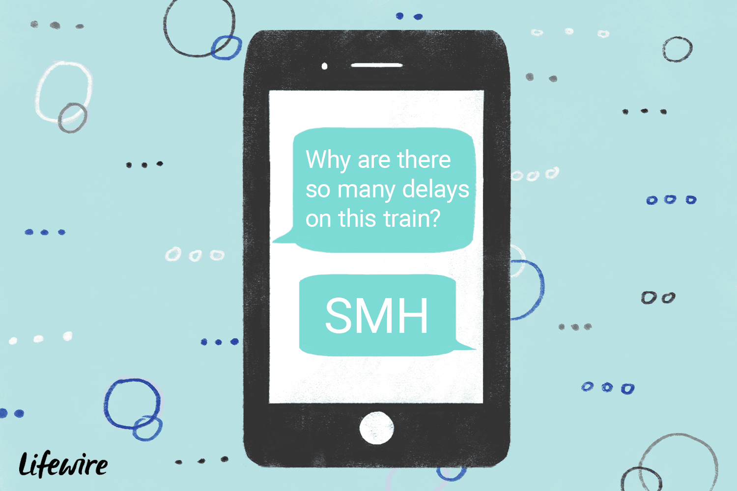What Does Sms Stand For >> What Does Smh Mean And How To Use It In Texting