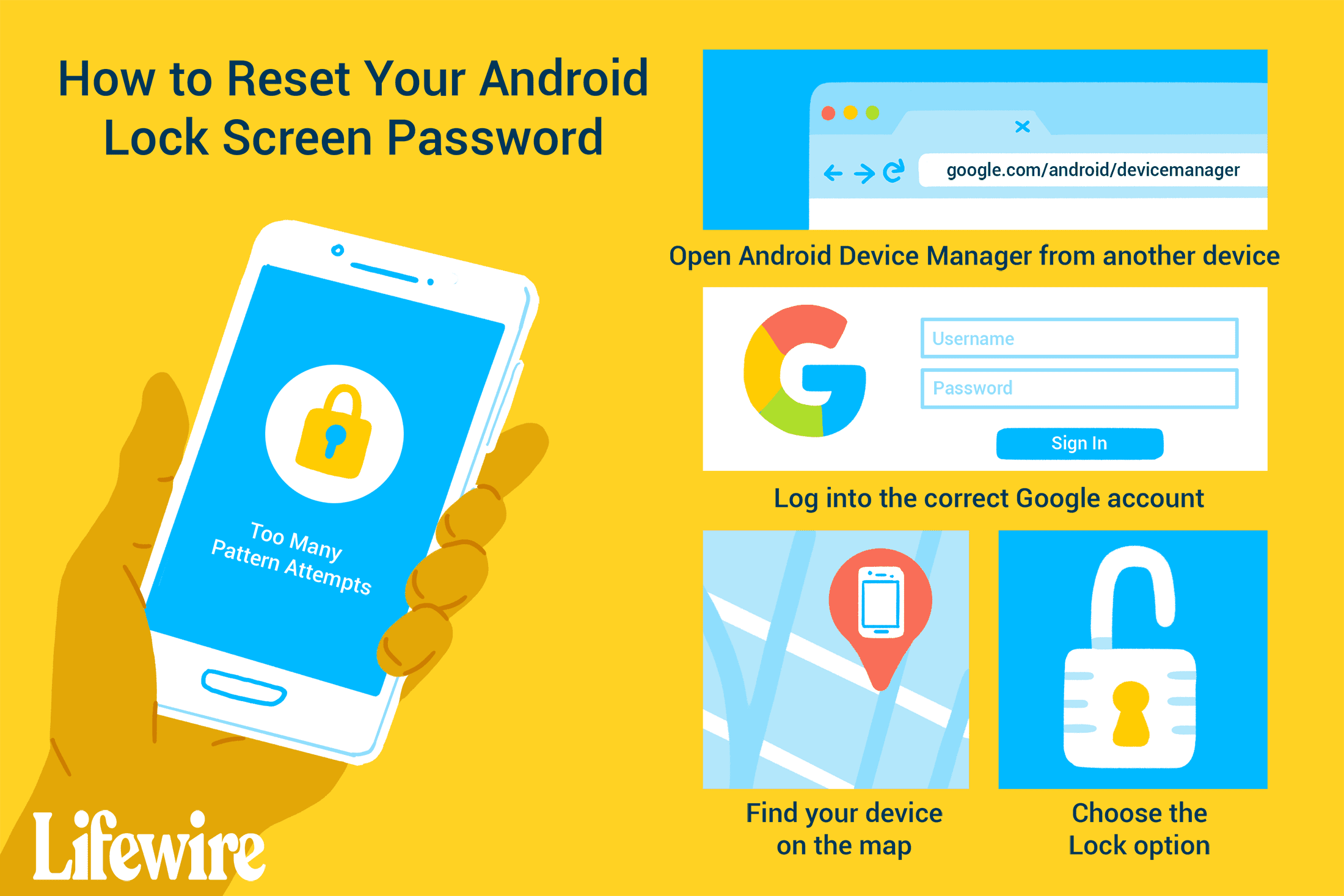 Illustration showing how to reset your android lock screen password.