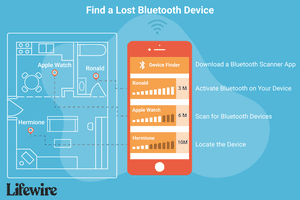 The ways to find a lost Bluetooth device.