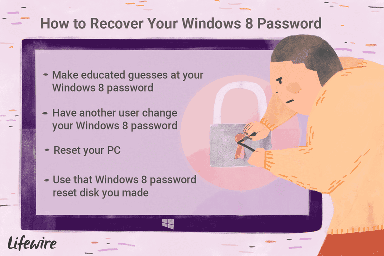 how to change password in windows 8.1