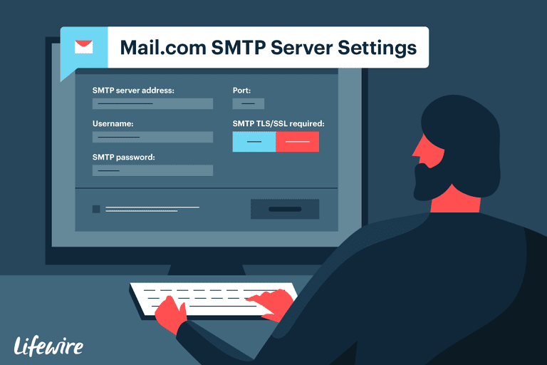 An illustration of a person inputting the Mail.com SMTP Server settings in an email form/