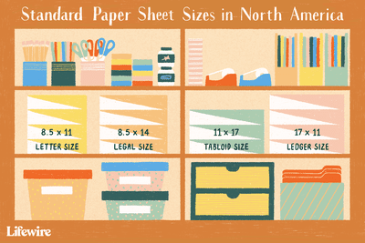 Standard paper sheet sizes in North America