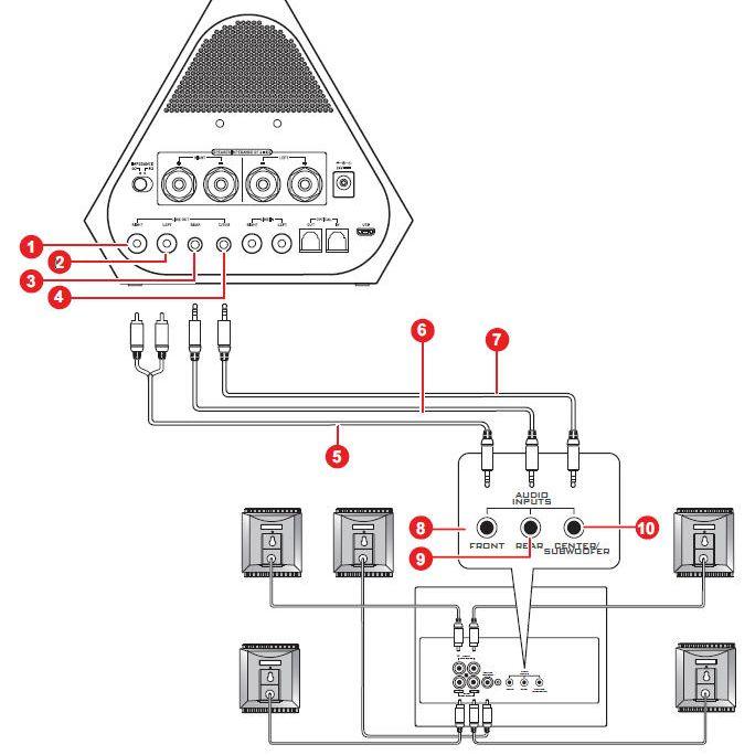 PC Audio Basics: ConnectorsLifewire