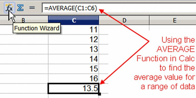 Find Average Values with Open Office Calc AVERAGE Function