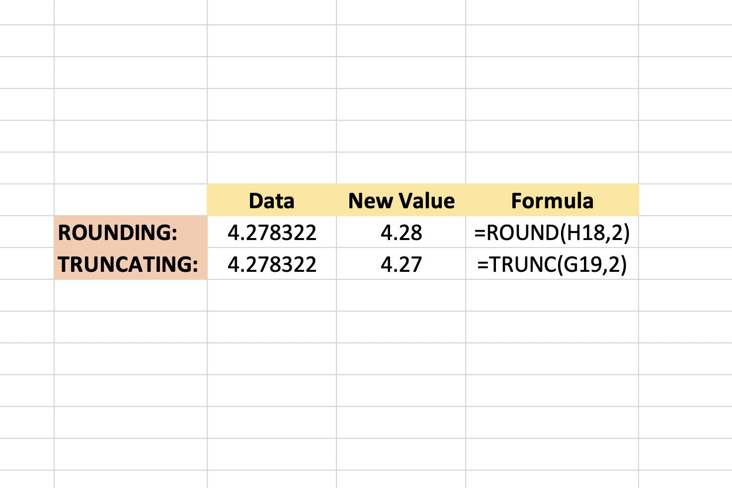 Screenshot showing truncating and rounding in Excel