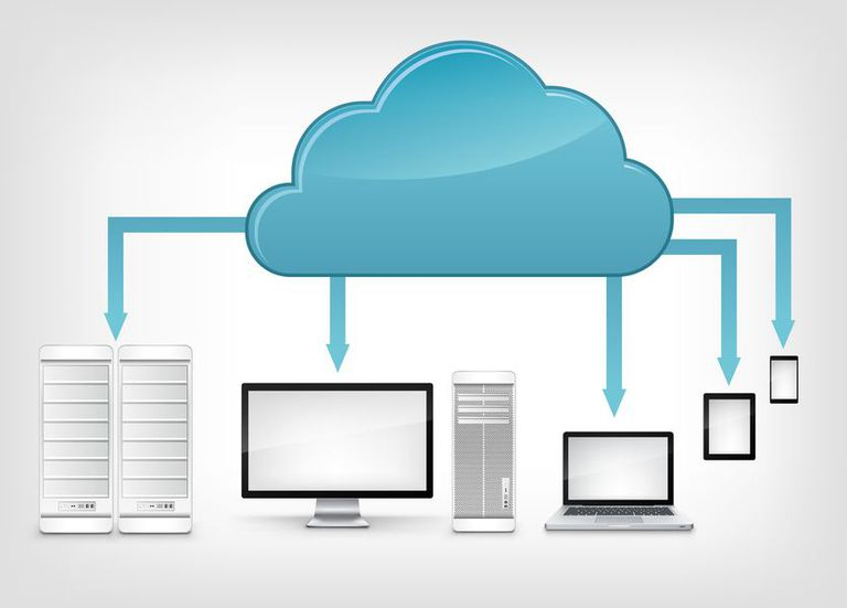 Illustration of online backup