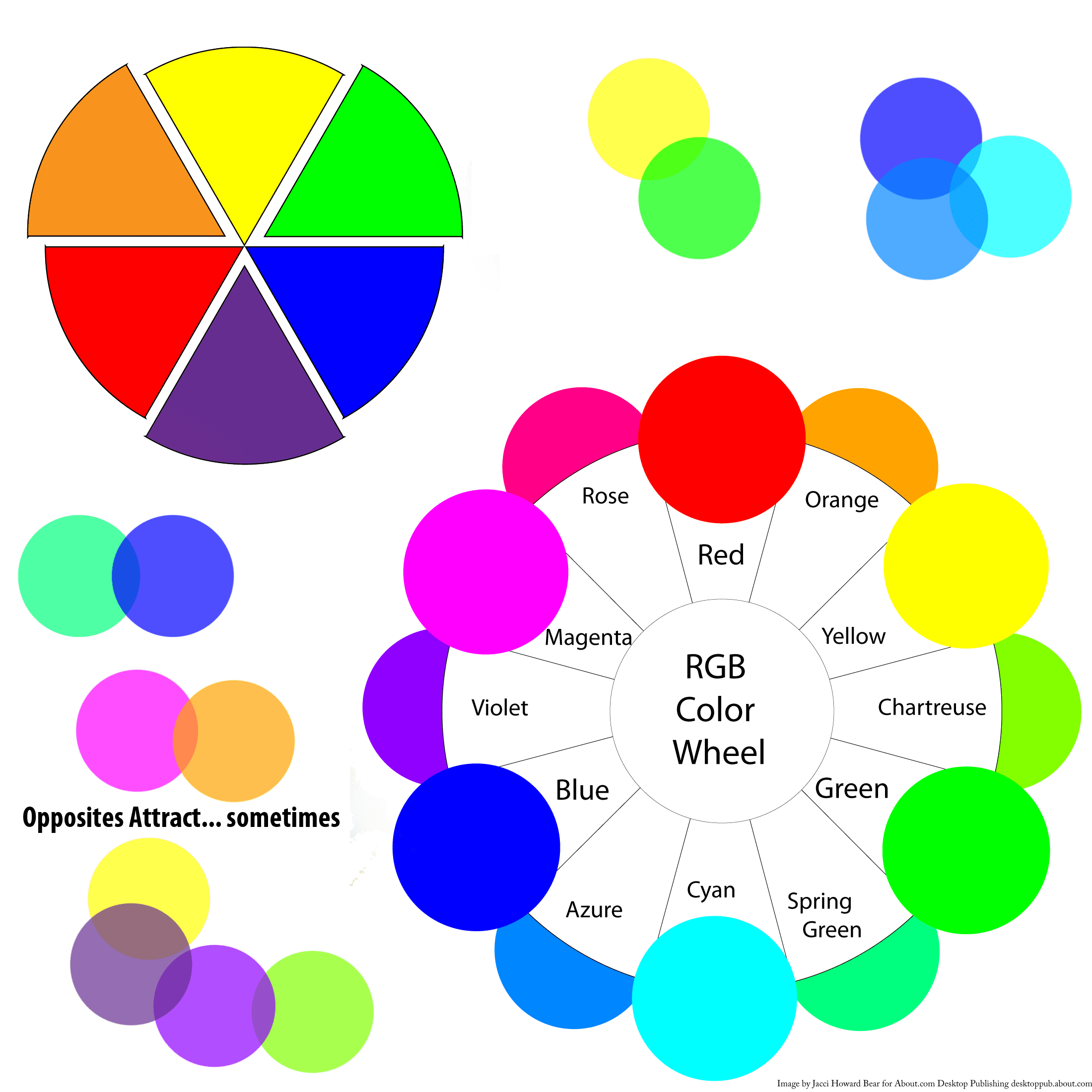 Choosing Colors from the Color Wheel