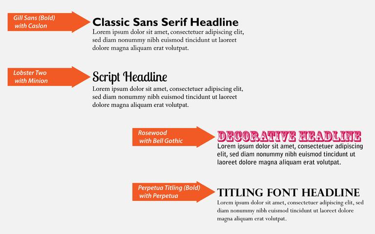Headline Font Examples