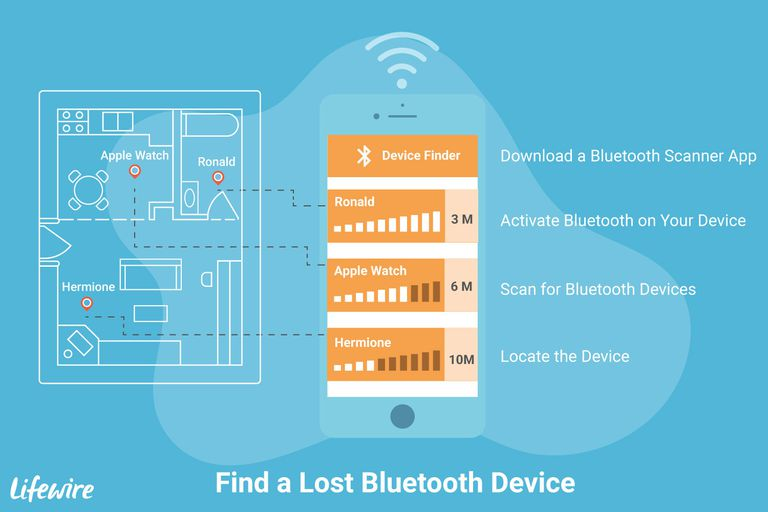 How to Find a Lost Bluetooth Device