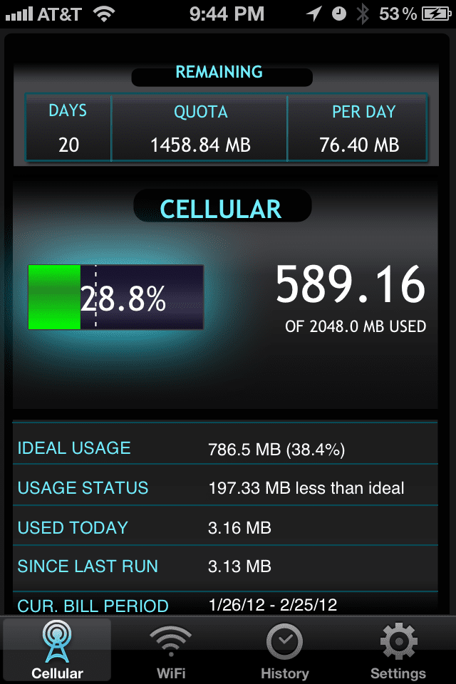 Data Usage App (sigterm.biz)