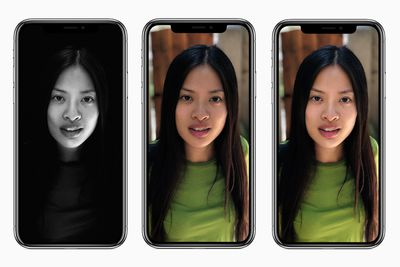 Different examples of portrait lighting on the iPhone X