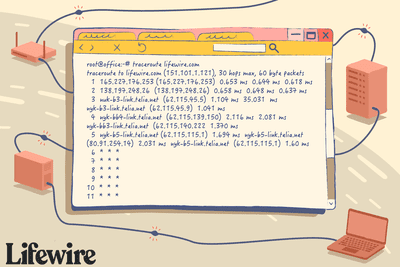 An illustration of the results of a traceroute command.