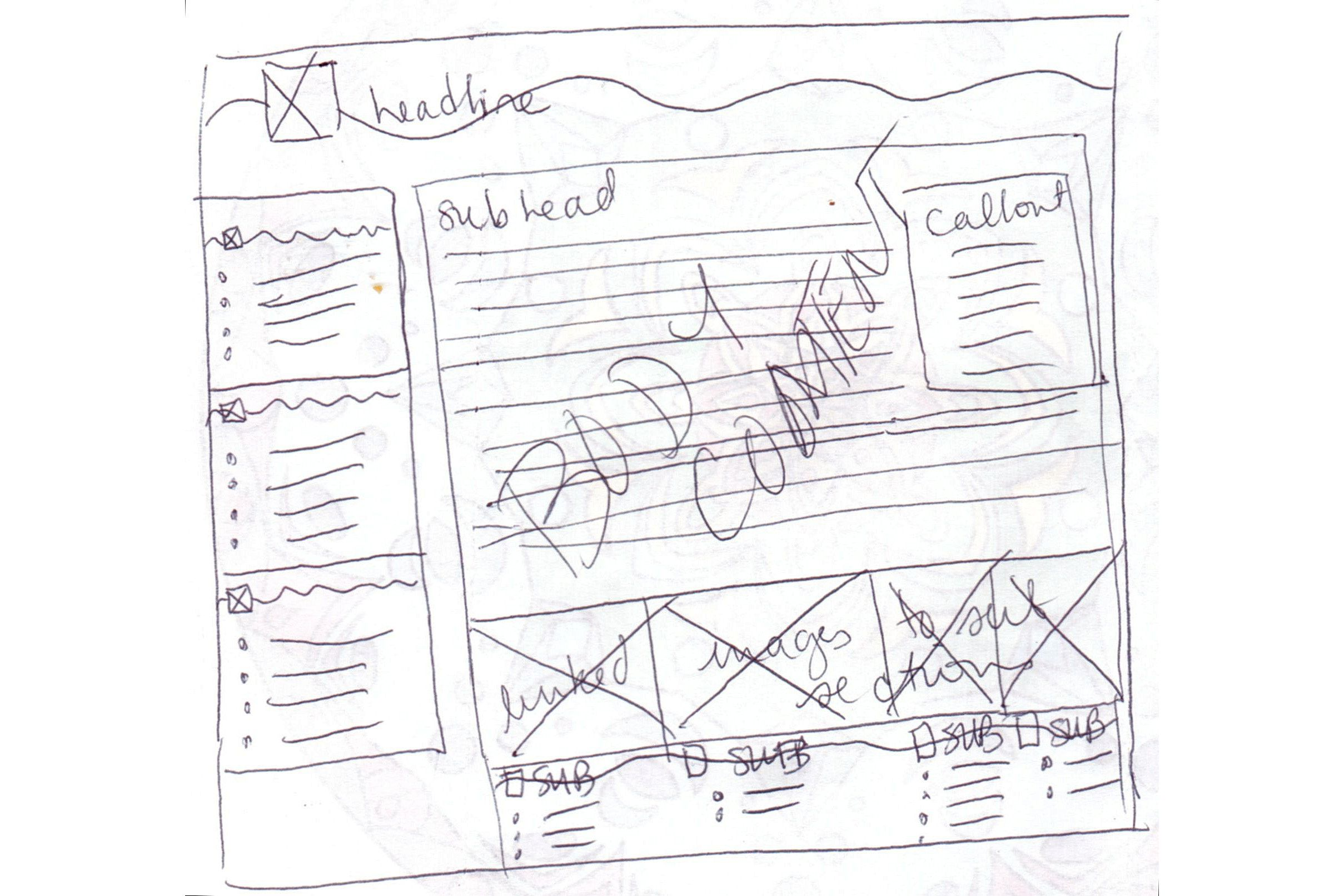 Web Design: Website Wireframe