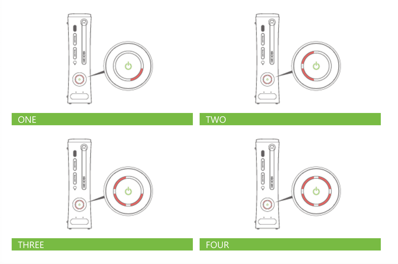 3 Ways to Fix An Xbox 360 That Won't Turn On Xbox Fuse Size on