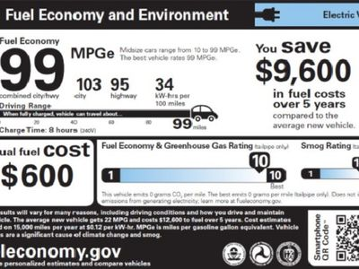 A sample EV Monroney sticker.
