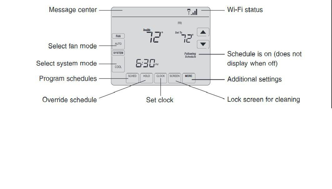 Honeywell Smart Thermostat Home Screen