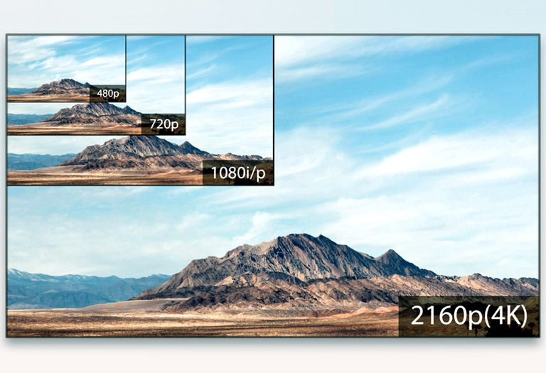 4K Resolution Comparison Chart