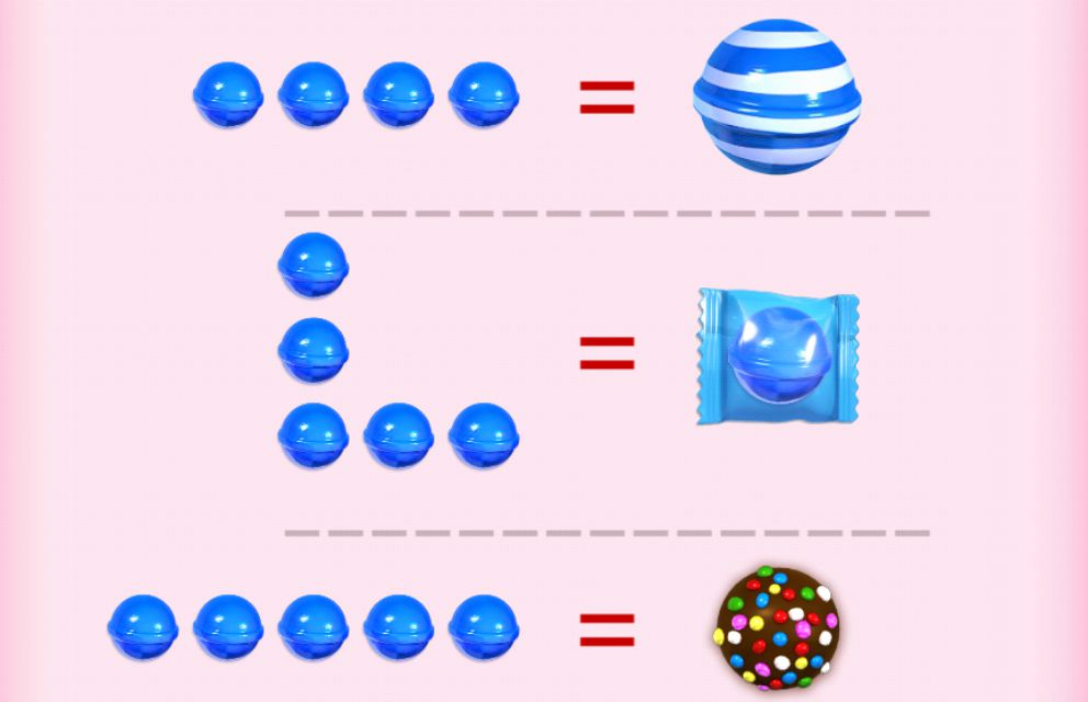candy crush special candy recipes