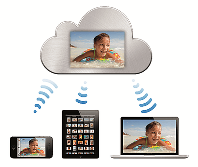 iTunes Match and iCloud