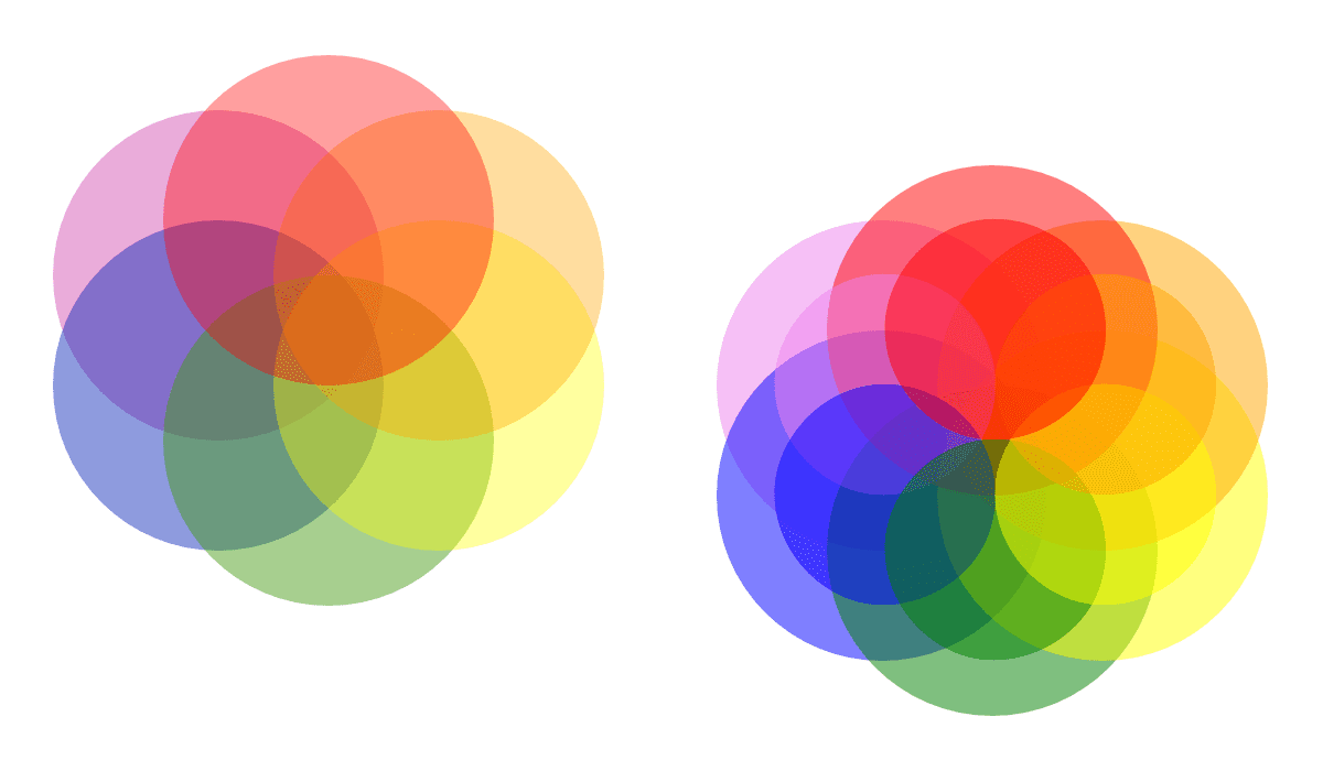 Color complements