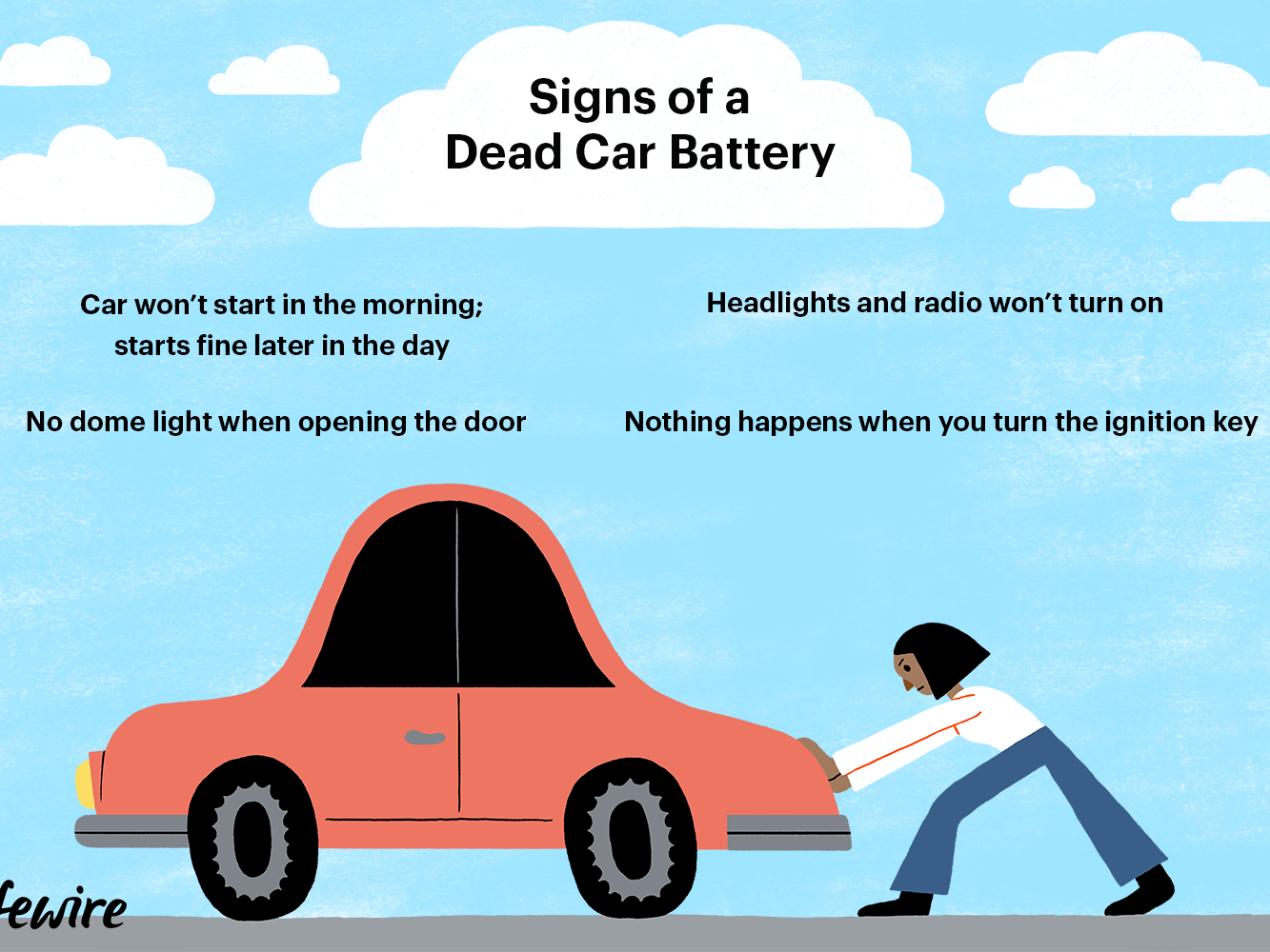 How To Start A Car With A Dead Battery >> Diagnosing A Dead Car Battery