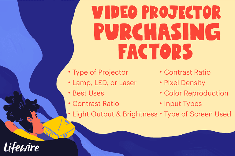 Illustration of a woman projecting a slide onto the wall: Video projector purchasing factors