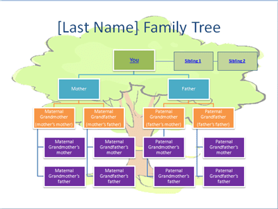 how to create a family tree chart in powerpoint