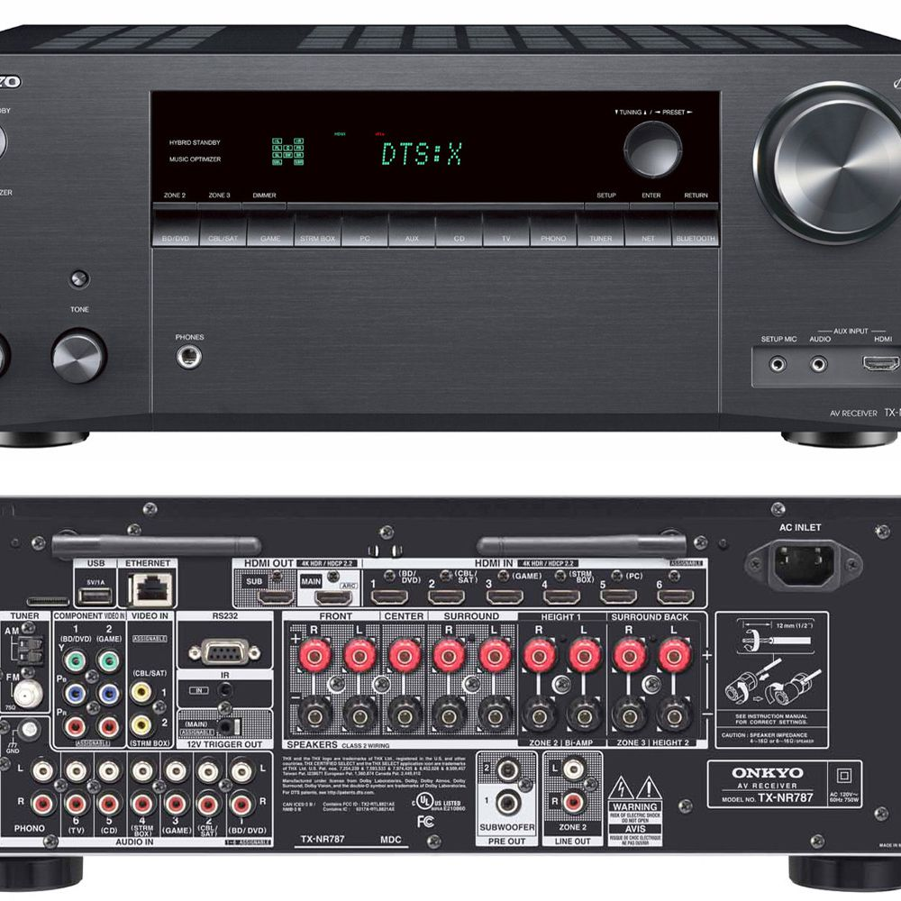 Home Theater Receiver Connections Explained