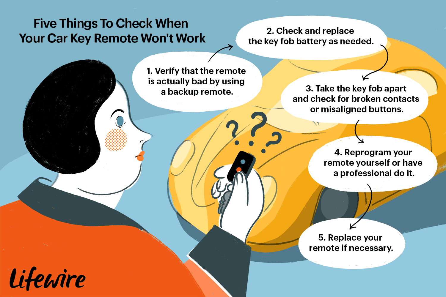 Five Things To Check When Your Car Key Remote Won T Work Ilration