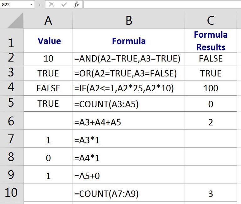 Boolean Value Definition and Use in Excel and Google Spreadsheets