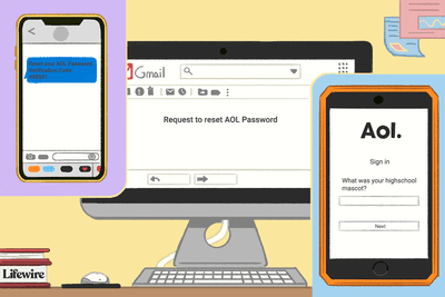 Illustration of Request to reset AOL Password on computer and smartphone