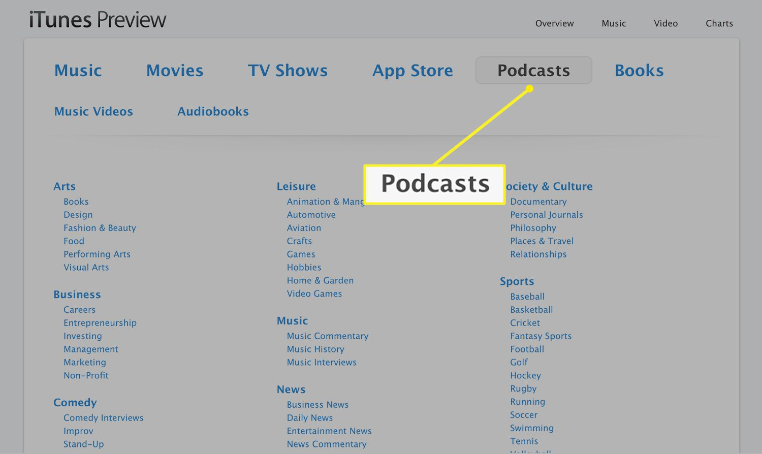Podcasts tab highlighted in the iTunes Preview screen