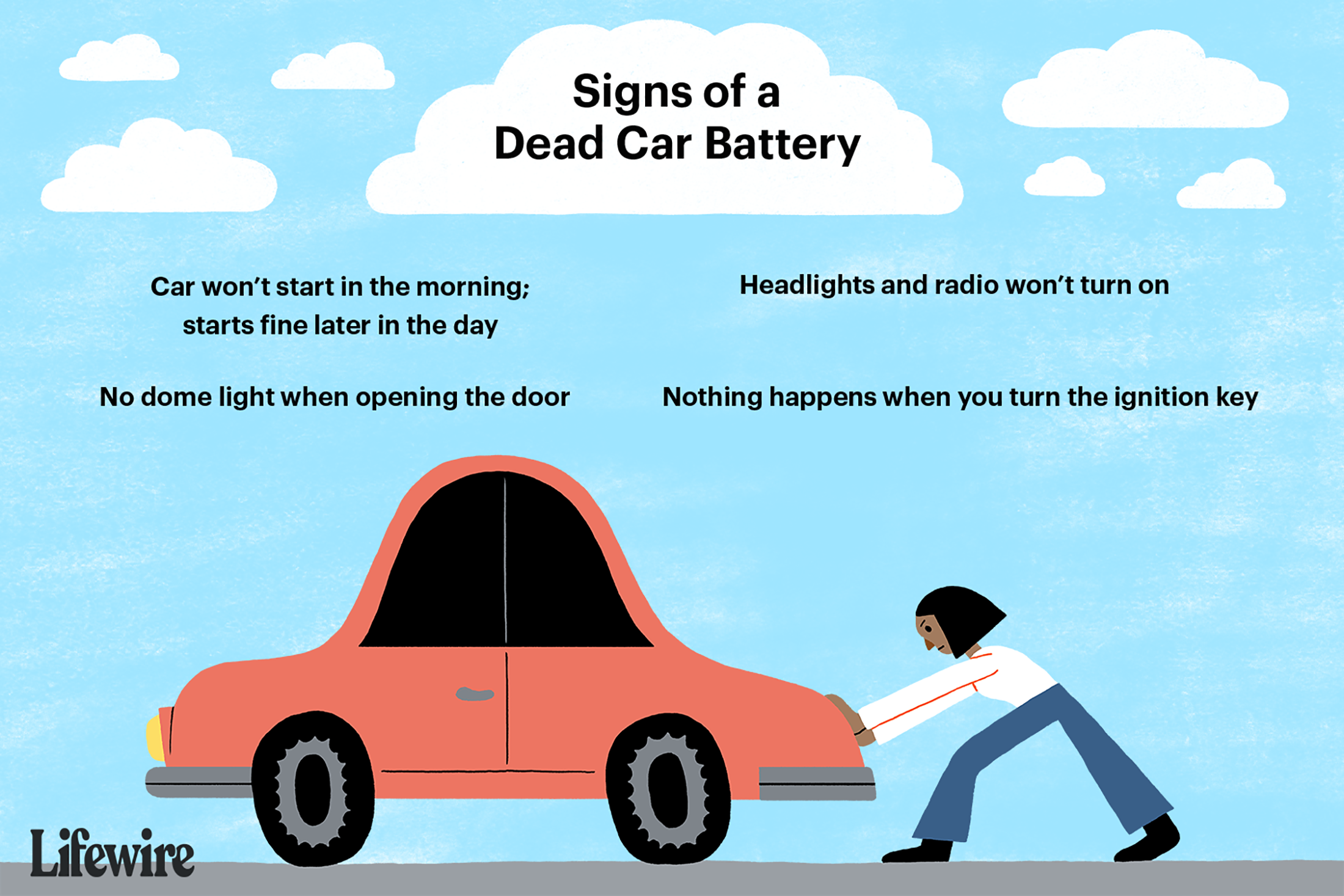 An illustration of some of the signs of a dead car battery.