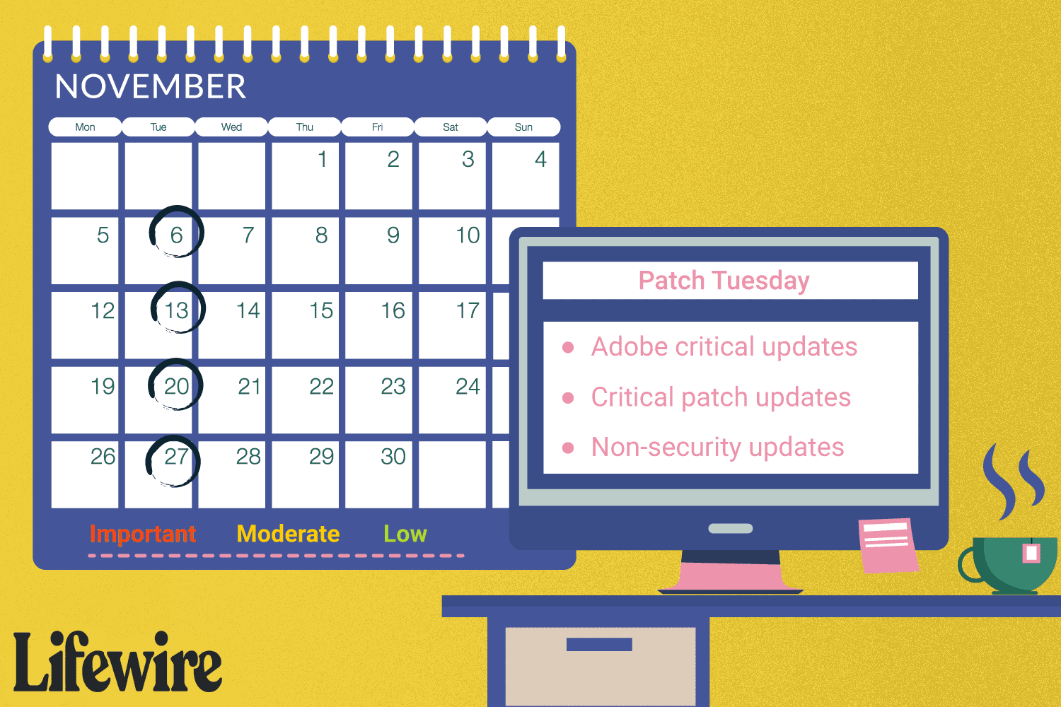 An illustration of the important updates released on Patch Tuesday.
