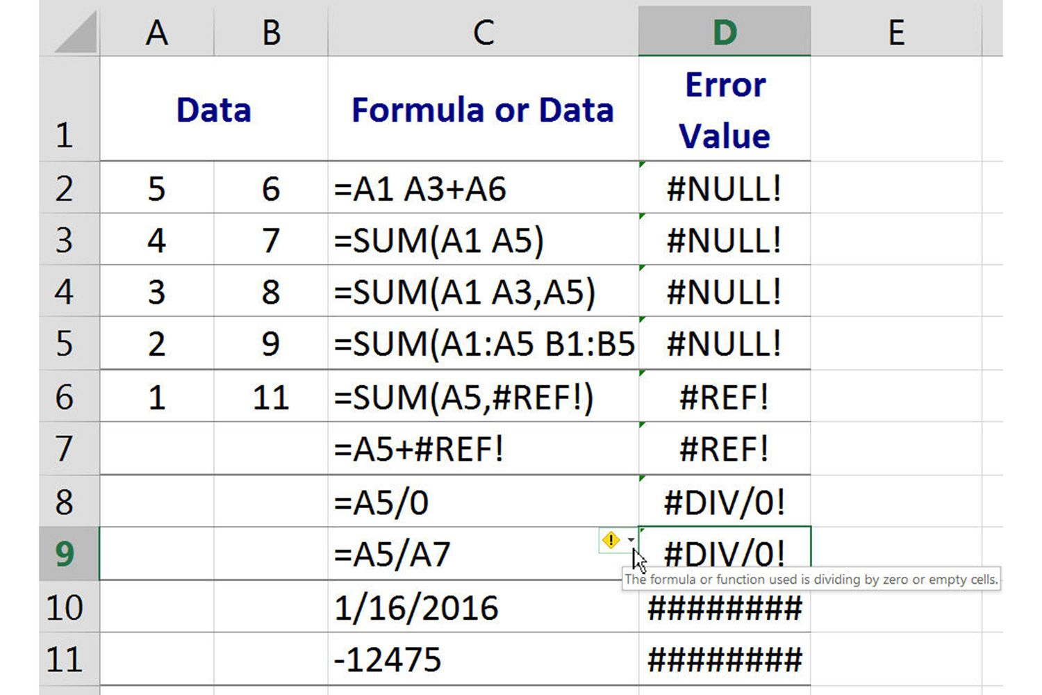 Null Ref Div0 And Errors In Excel