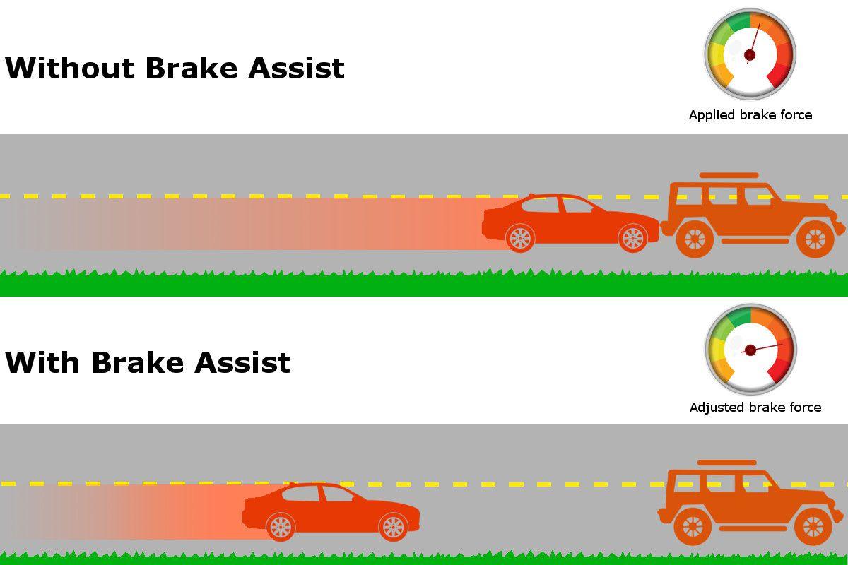 Emergency Brake Ist