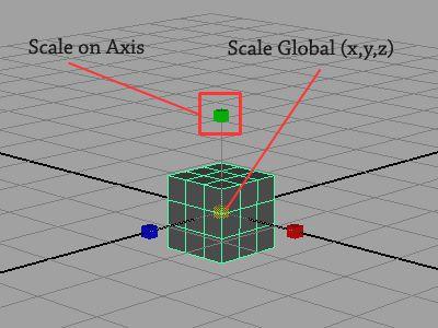 Maya's Scale Tool