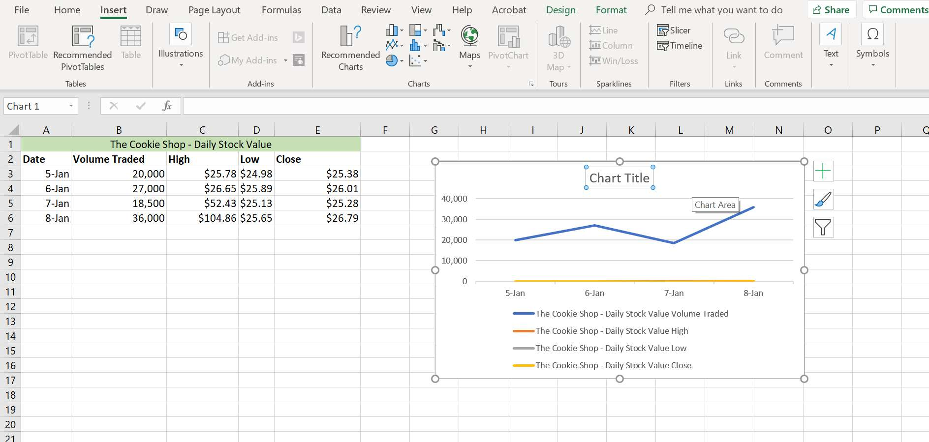 Excel line chart with Chart Title selected.