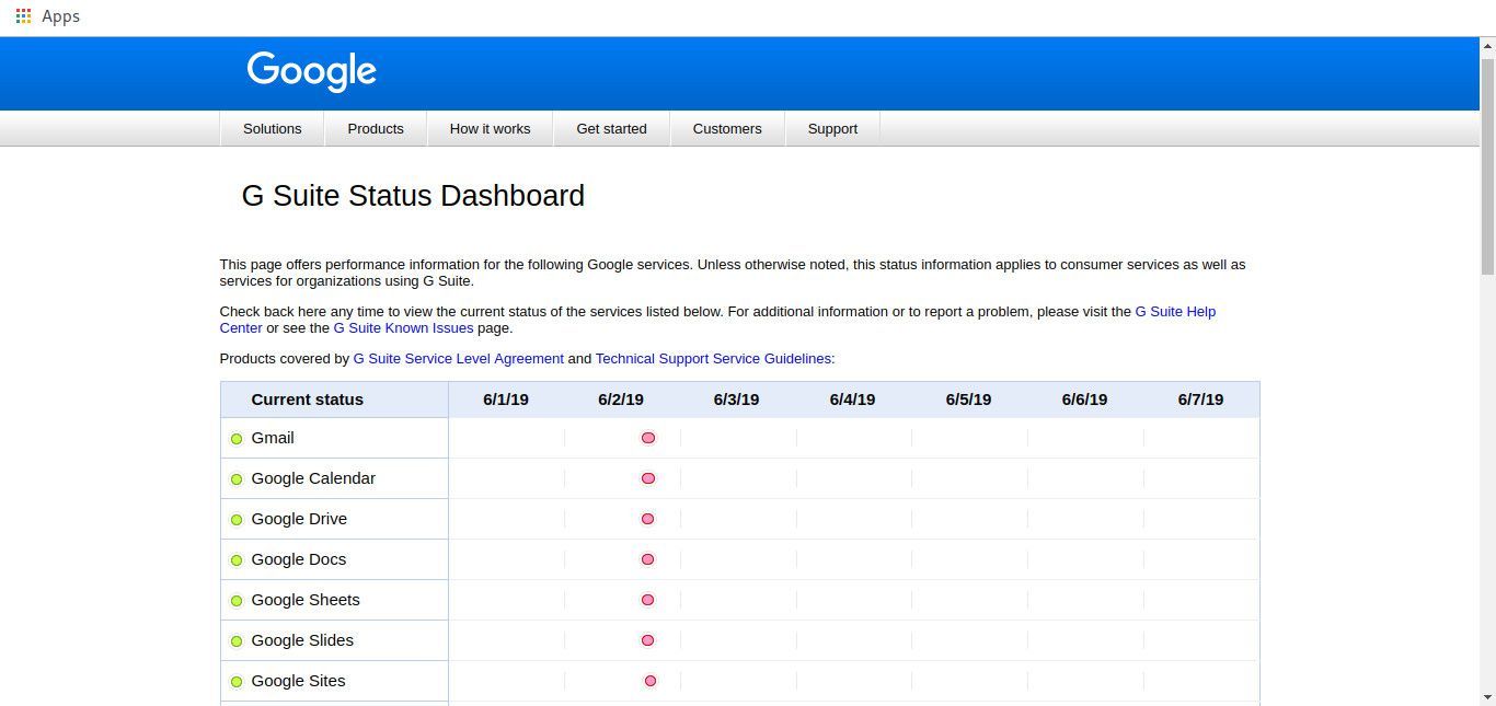 Gmail server status