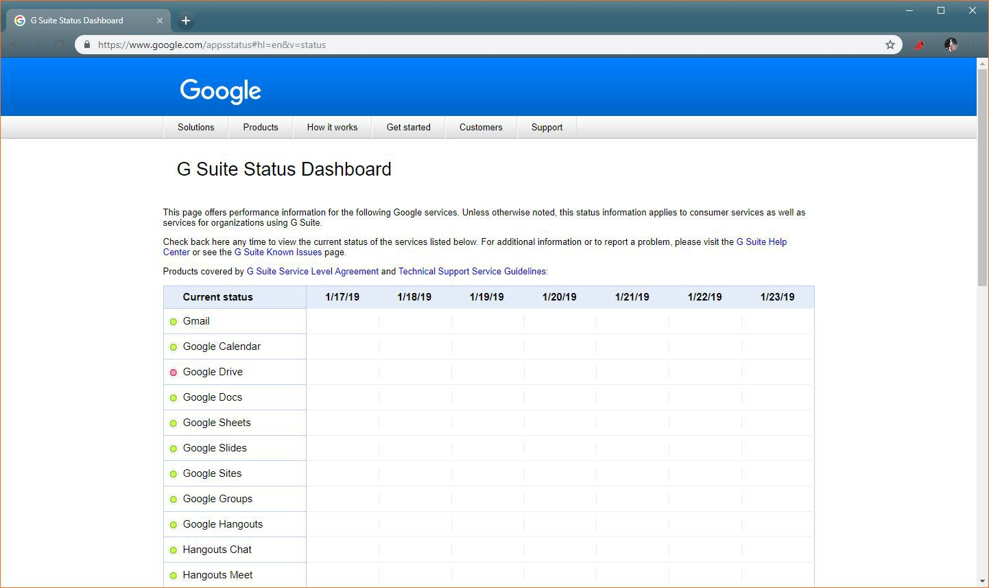 Is Google Drive Down ... Or Is It Just You?