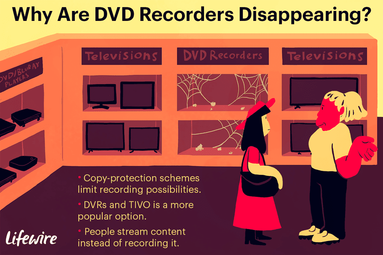 Illustration of a woman in a store looking for a DVD recorder; cobwebs on the shelves