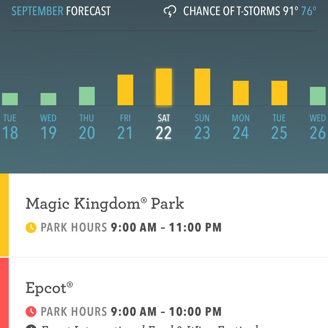 The Top 7 iPhone Apps for Walt Disney World
