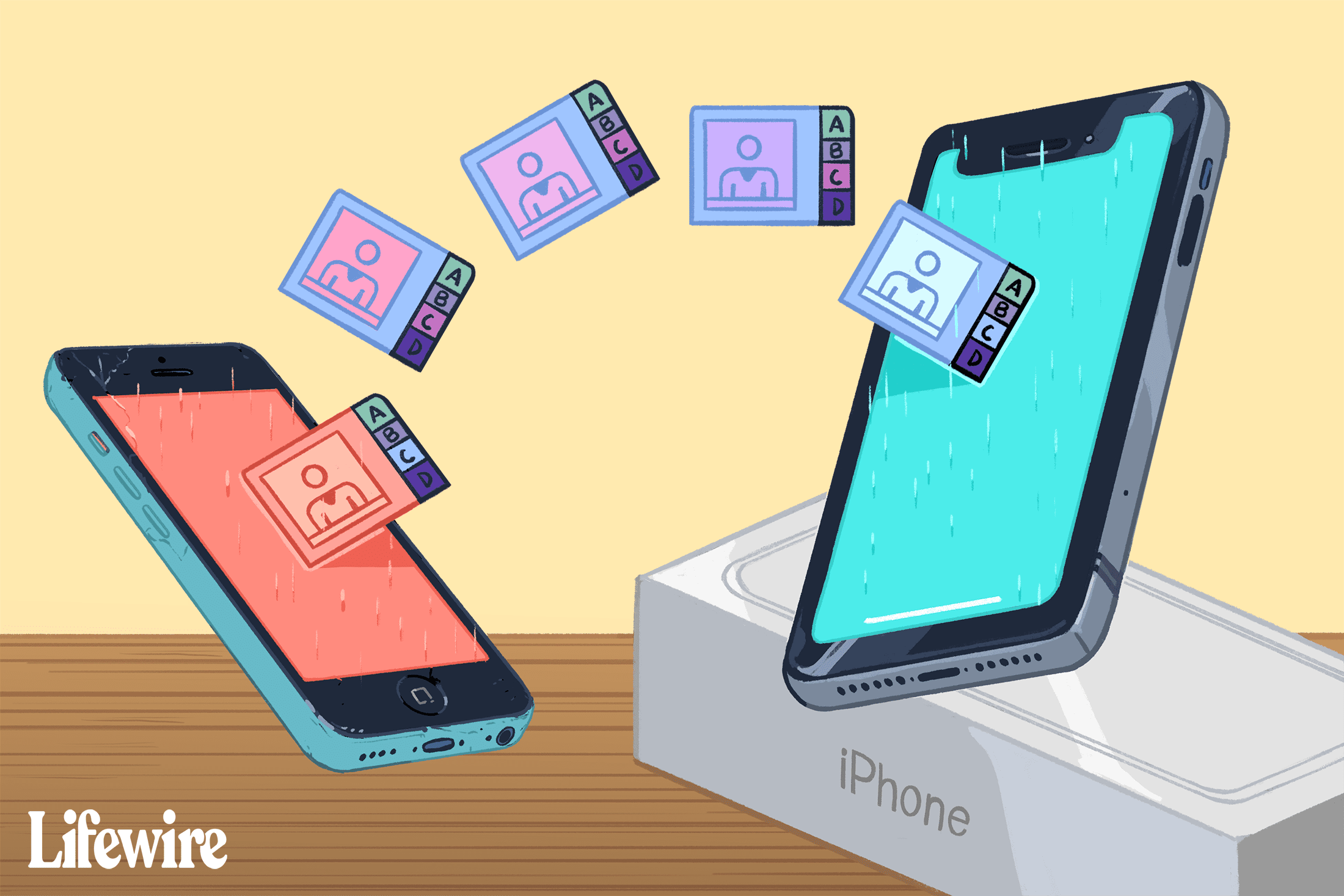 iPhones transferring contact cards between them