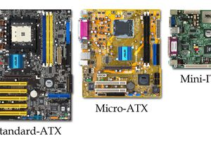 Three kinds of motherboards