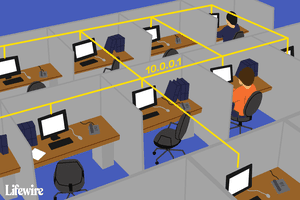 Illustration of a cubicle group all connected with the IP 10.0.0.1
