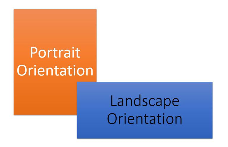 Boxes showing the difference of Portrait orientation vs. Landscape orientation
