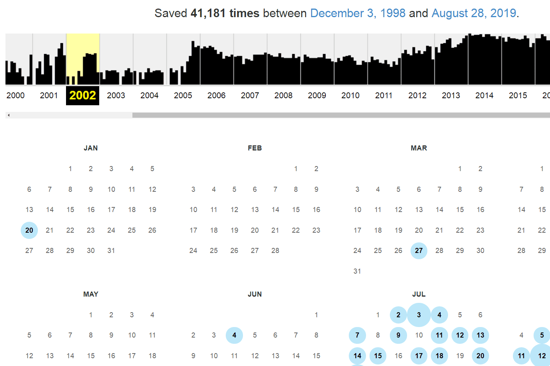 Wayback Machine timeline