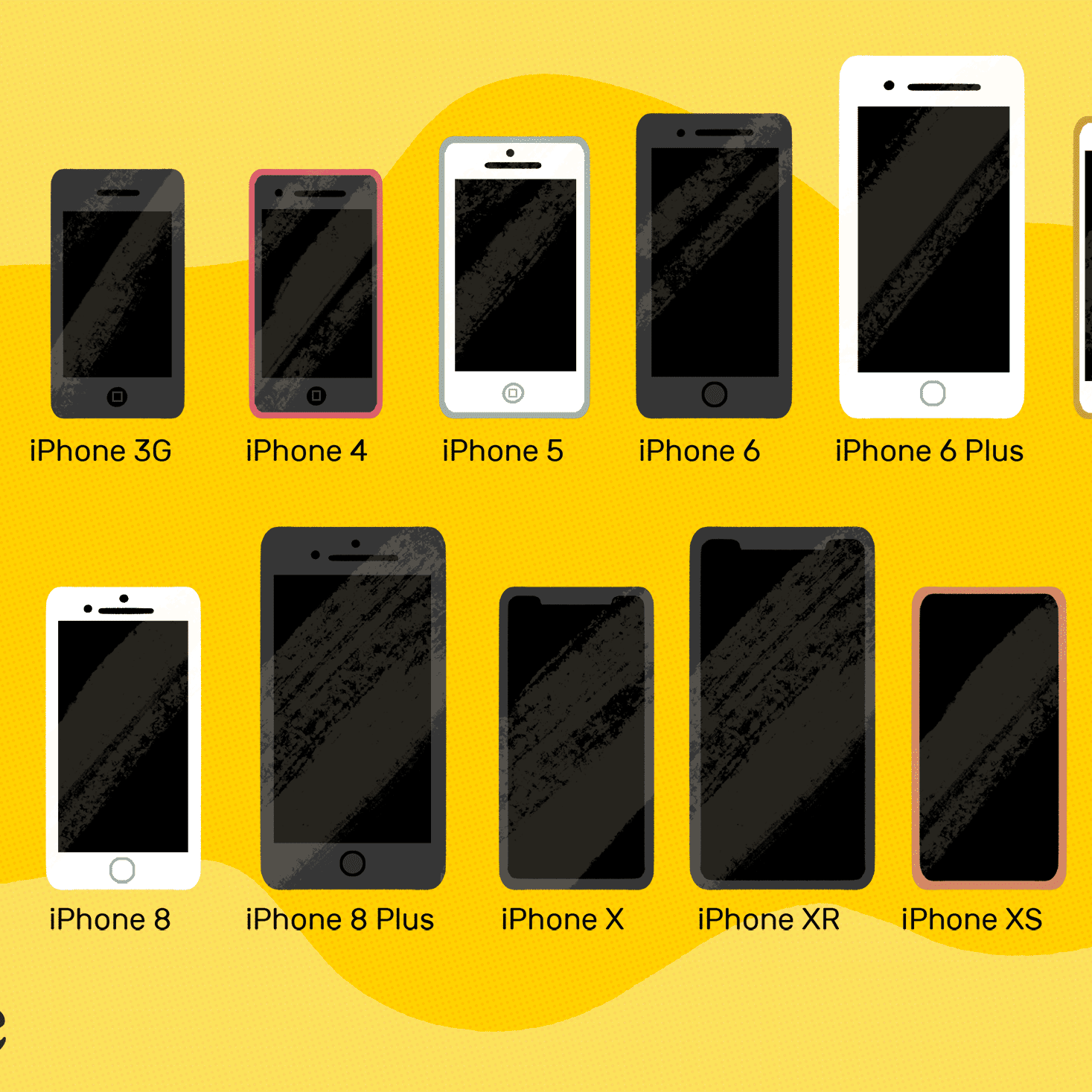 Compare Every Iphone Model Ever Made With Iphone 11
