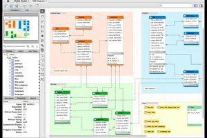 Mac Tutorials & Resources - Lifewire